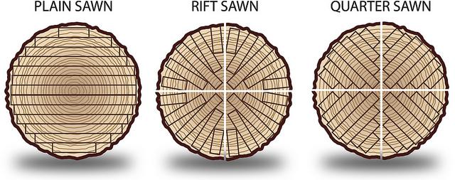 Quarter Sawn on Quarter Sawn Walnut
